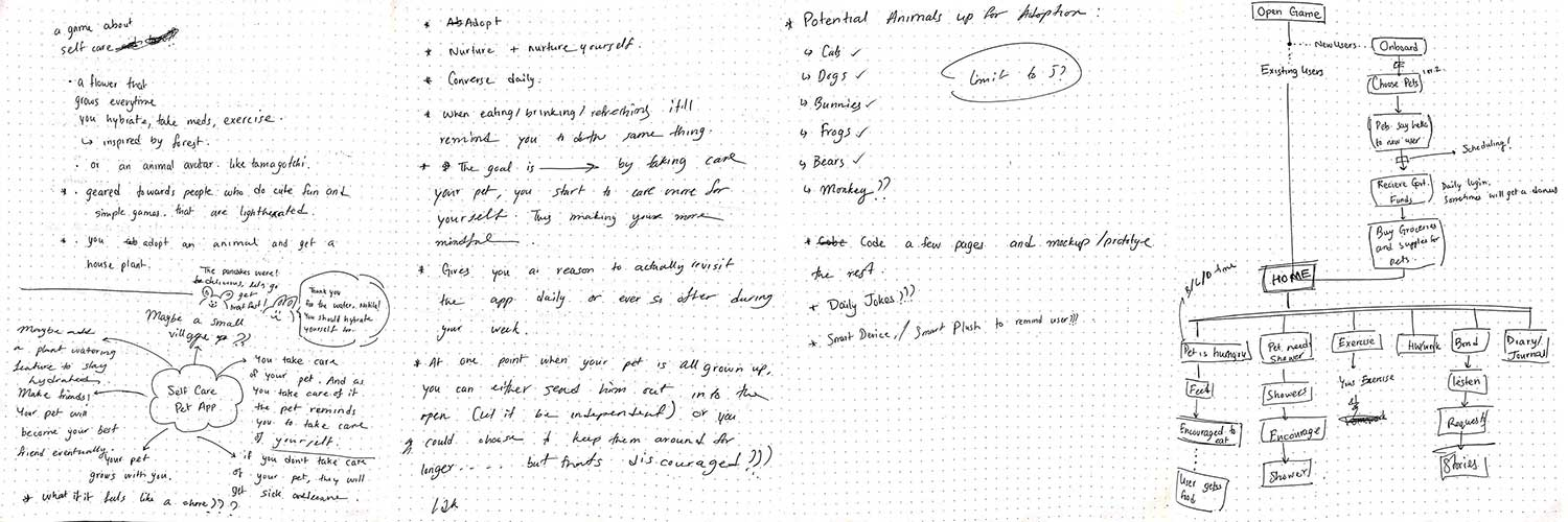 research_notes